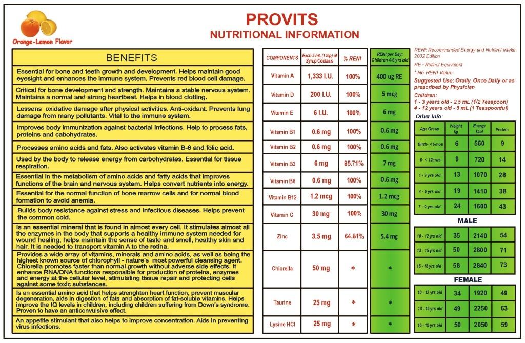 Provits NutInfo